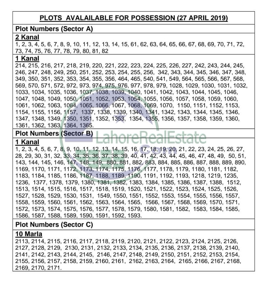 DHA Bahawalpur announced possession for selected plots in Sector A, B, C